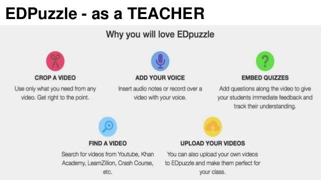 EDPuzzle - as a TEACHER