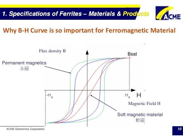 Ferrite Specifications and ACME Ferrites (1)