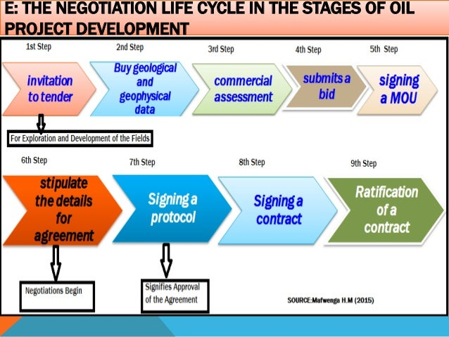 an introduction to the importance of effective negotiation 1 an introduction to negotiation effective negotiation: from research to results points about negotiation that provide some preliminary but important.