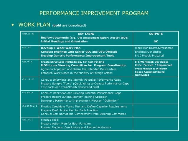 performanceimprovementprogram11638jpgcb 1422114106 – Performance Improvement Plan Definition