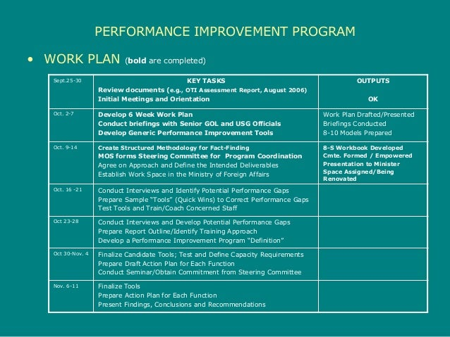 Superior PERFORMANCE IMPROVEMENT PROGRAM U2022 WORK PLAN ... Idea Performance Improvement Plan Definition