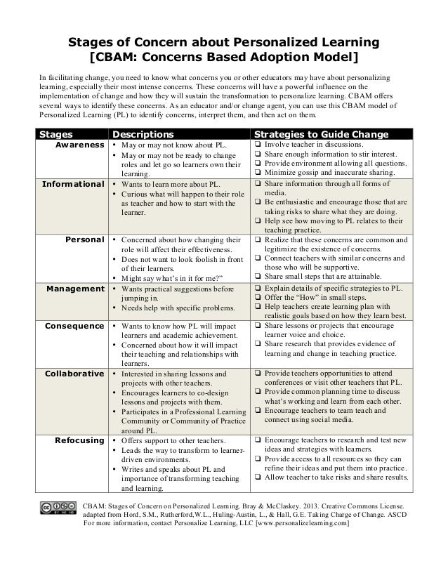 Stages of Concern about Personalized Learning           [CBAM: Concerns Based Adoption Model]In facilitating change, you n...