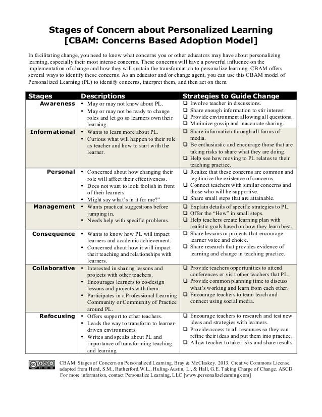Stages of Concern about Personalized Learning [CBAM: Concerns Based Adoption Model] In facilitating change, you need to kn...