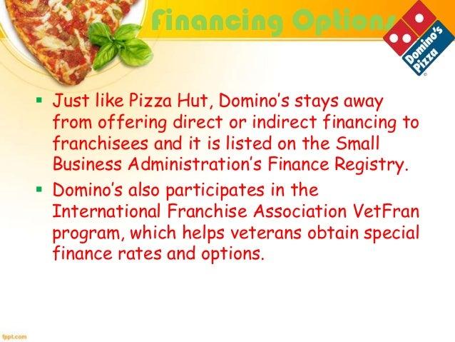 Pizza Hut Franchise Opportunity