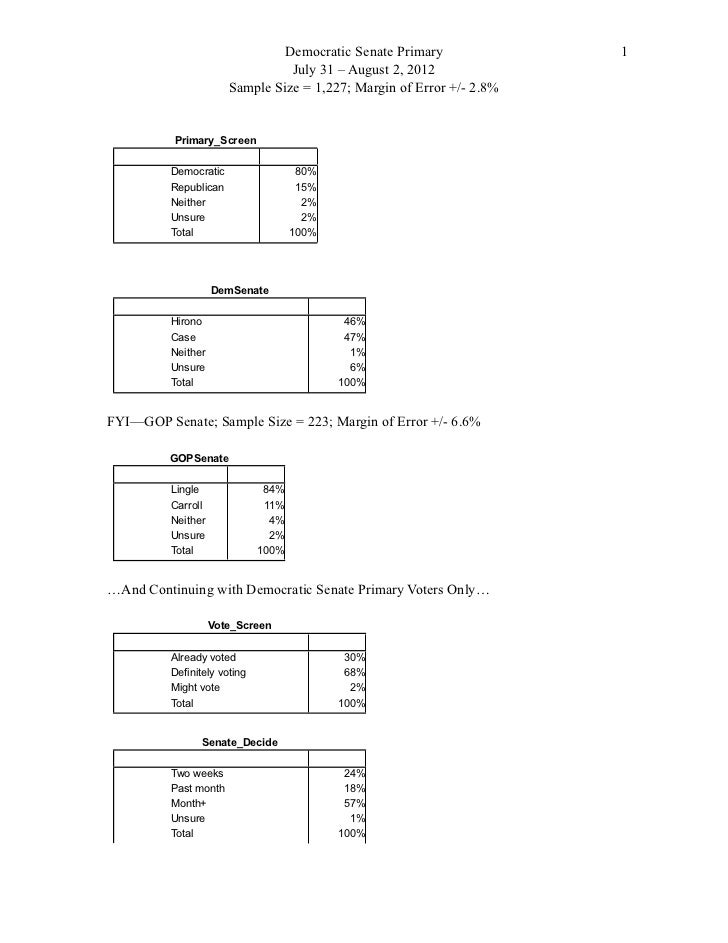 Democratic Senate Primary               1                                 July 31 – August 2, 2012                       S...