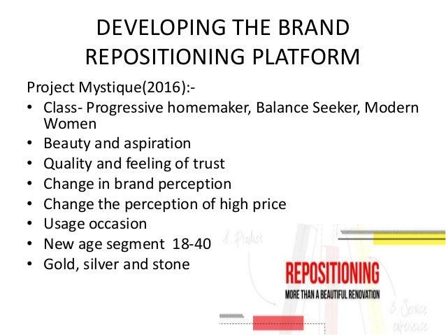 brand perception model