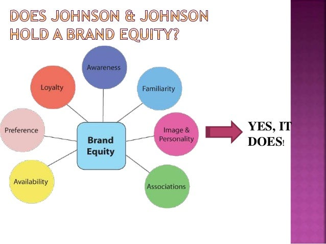 corporate brand equity derives from overall Start studying chapter 9: marketing can build brand and thereby create their own brand equity the individual brands benefit from the overall brand.