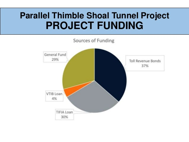 The Parallel Thimble Shoal Tunnel Design Build Project
