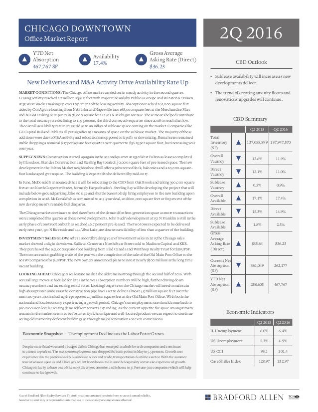 CHICAGO DOWNTOWN Office Market Report 2Q 2016 © 2016 Bradford Allen Realty Services. The information contained herein is f...