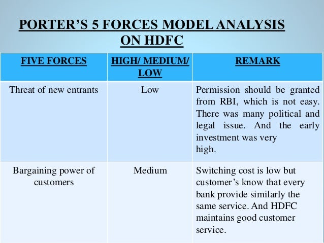 michael porter model hdfc bank Industry analysis: banking - part 1 july 29, 2014 | vishal khandelwal although history has altered the fine points of the business model, a bank's purpose is to make loans and protect depositors' money look at the under-mentioned snapshot from hdfc bank's latest annual report.