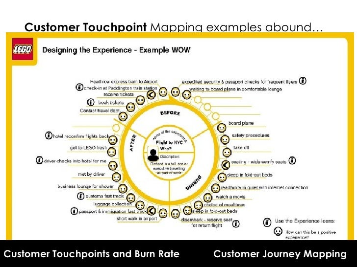 touch point strategic The customer is growing more important for all sellers in today's digital selling motion and customer service environment we'll share best.