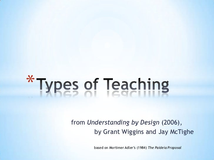 from Understanding by Design (2006),<br />by Grant Wiggins and Jay McTighe<br />Types of Teaching<br />based on Mortimer A...
