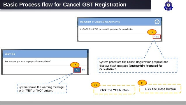 Cbec - GST - Registration Application cancellation by tax payer and t…
