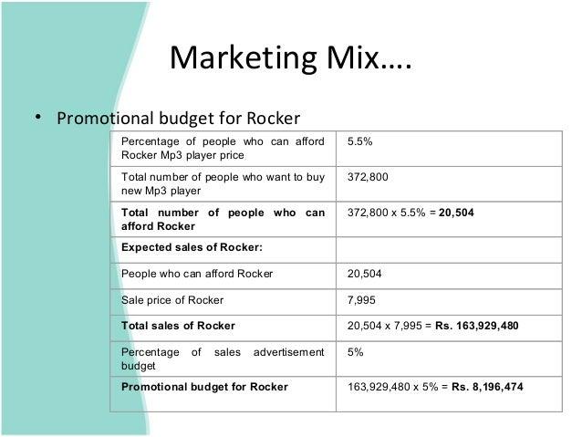 Madza marketing mix plan