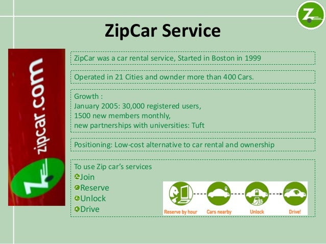 ZipCar : Influencing Consumer Behavior