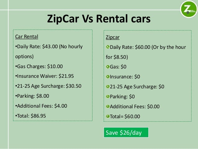 zipcar customer behavior Free pdf ebooks (user's guide, manuals, sheets) about zipcar influencing customer behavior ready for download.
