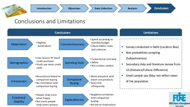 Introduction Objectives Data Collection Analysis Conclusion  Conclusions and Limitations  Conclusions Limitations  Materia...