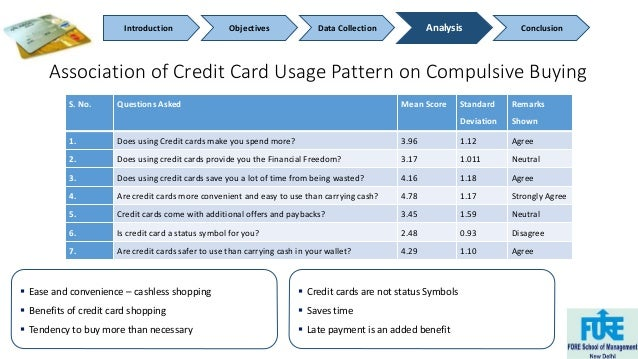 Introduction Objectives Data Collection Analysis Conclusion  Association of Credit Card Usage Pattern on Compulsive Buying...