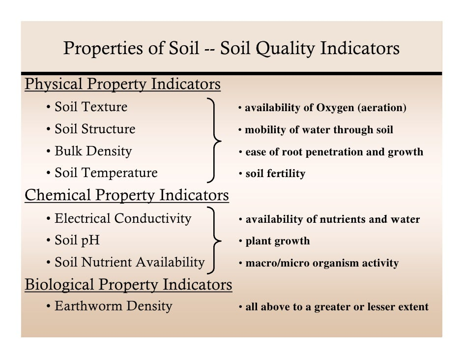 Soil analysis presentation for Soil quality indicators