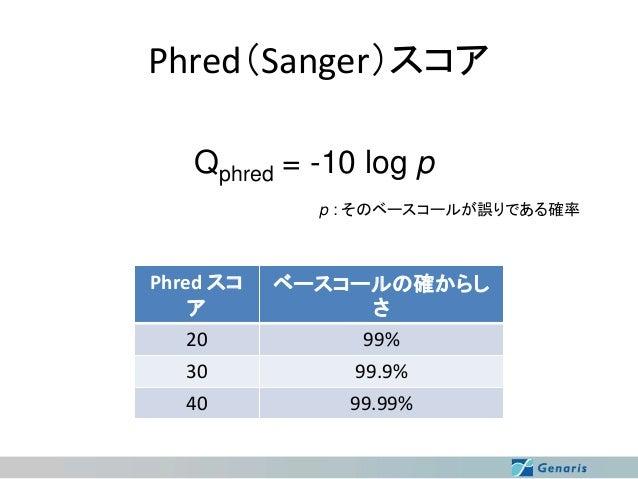 Phred(Sanger)スコア Qphred = -10 log p p : そのベースコールが誤りである確率  Phred スコ ア 20  ベースコールの確からし さ 99%  30  99.9%  40  99.99%