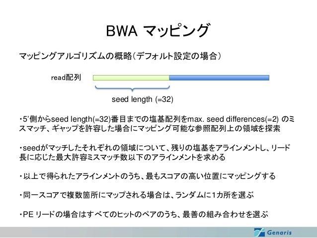 BWA マッピング マッピングアルゴリズムの概略(デフォルト設定の場合) read配列 seed length (=32)  ・5'側からseed length(=32)番目までの塩基配列をmax. seed differences(=2) の...