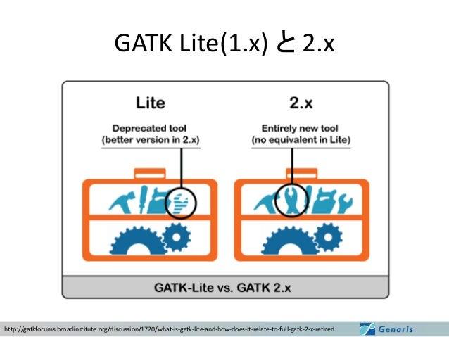 リキャリブレーションの必要性  http://www.broadinstitute.org/gatk/events/2038/GATKwh0-BP-3-Base_recalibration.pdf