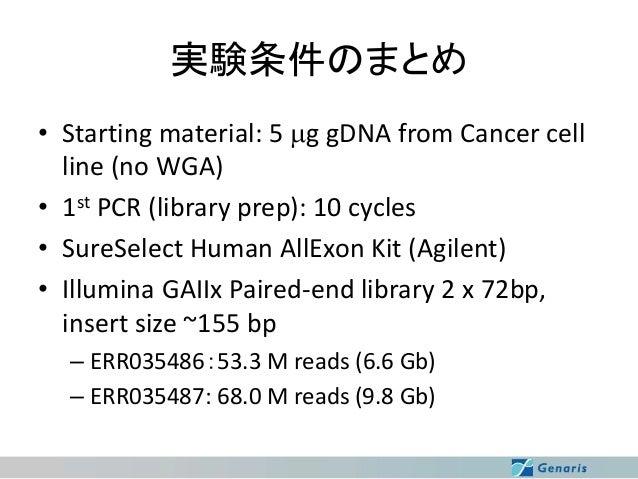 実験条件のまとめ • Starting material: 5 mg gDNA from Cancer cell line (no WGA) • 1st PCR (library prep): 10 cycles • SureSelect Hu...