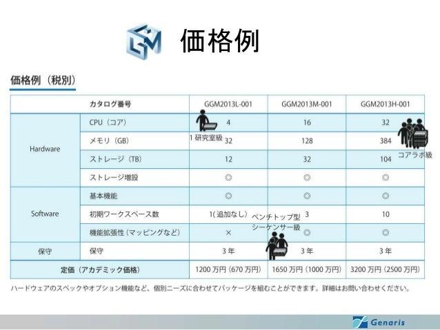 CBI学会2013チュートリアル NGSデータ解析入門 (解析編)配布資料