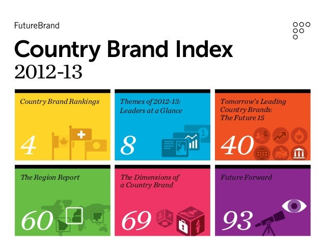 Country Brand Index2012-13Country Brand Rankings   Themes of 2012-13:    Tomorrow's Leading                         Leader...