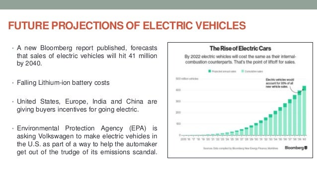 the adoption of electrically powered vehicles Removing barriers to electric vehicle adoption by increasing access to charging  infrastructure seattle office of sustainability & environment nelson\nygaard.
