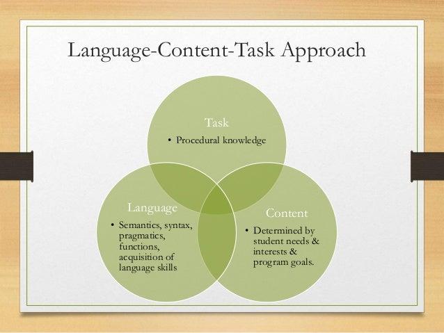 processing instruction language teaching
