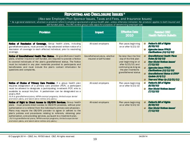Health Care Reform Matrix: A Tool for Understanding the Impact
