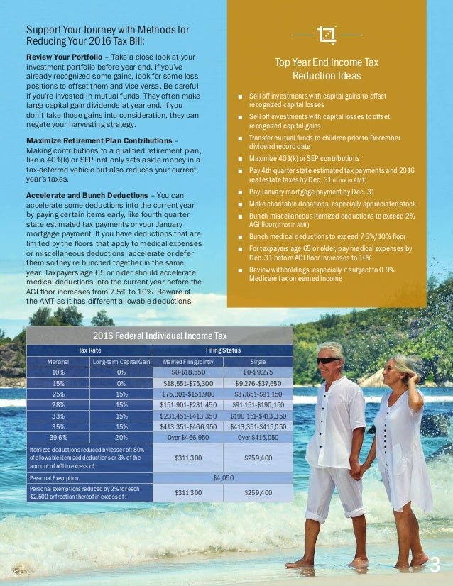 2016 Individual Tax Planning Supplement