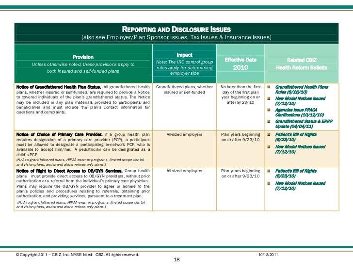 CBIZ Matrix & Health Reform Bulletin 40 ACA Updates: CLASS