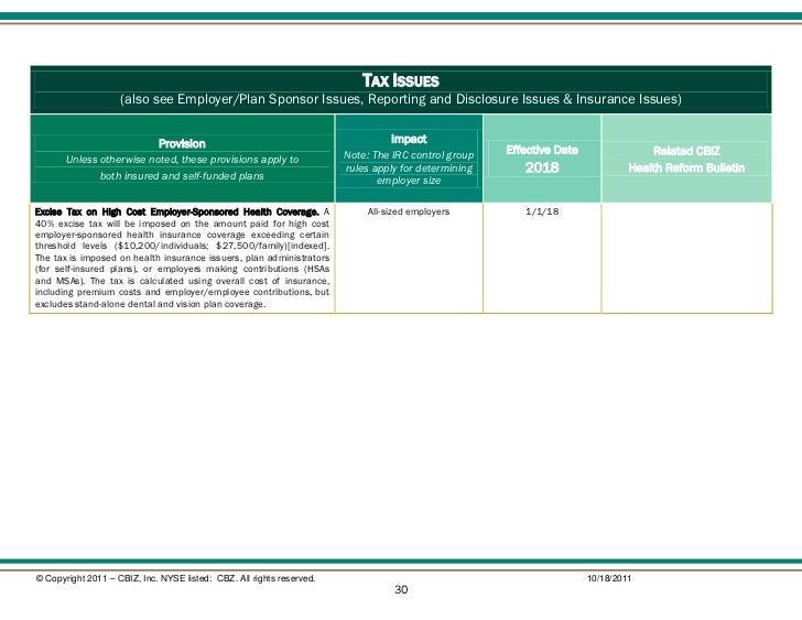 CBIZ Matrix & Health Reform Bulletin 40 ACA Updates: CLASS ...