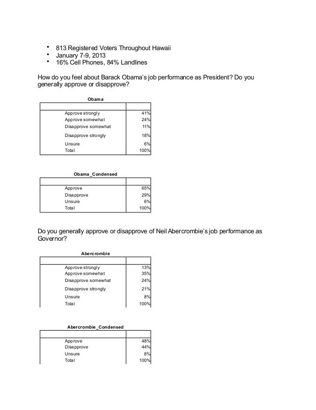 •   813 Registered Voters Throughout Hawaii   •   January 7-9, 2013   •   16% Cell Phones, 84% LandlinesHow do you feel ab...