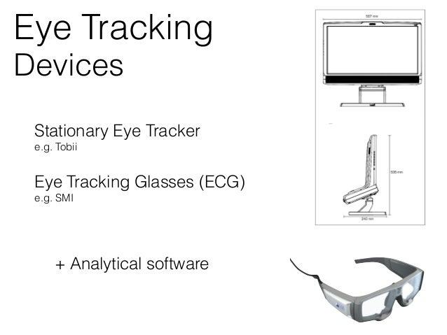 Eye Tracking & Consumer Behavior