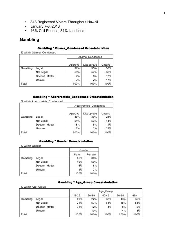 1   •    813 Registered Voters Throughout Hawaii   •    January 7-8, 2013   •    16% Cell Phones, 84% LandlinesGambling   ...
