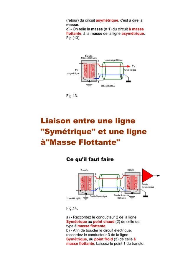 (retour) du circuit asymétrique, c'est à dire la masse. c) - On relie la masse (n 1) du circuit à masse flottante, à la ma...