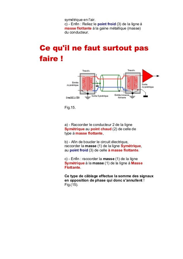 symétrique en l'air. c) - Enfin : Reliez le point froid (3) de la ligne à masse flottante à la gaine métallique (masse) du...