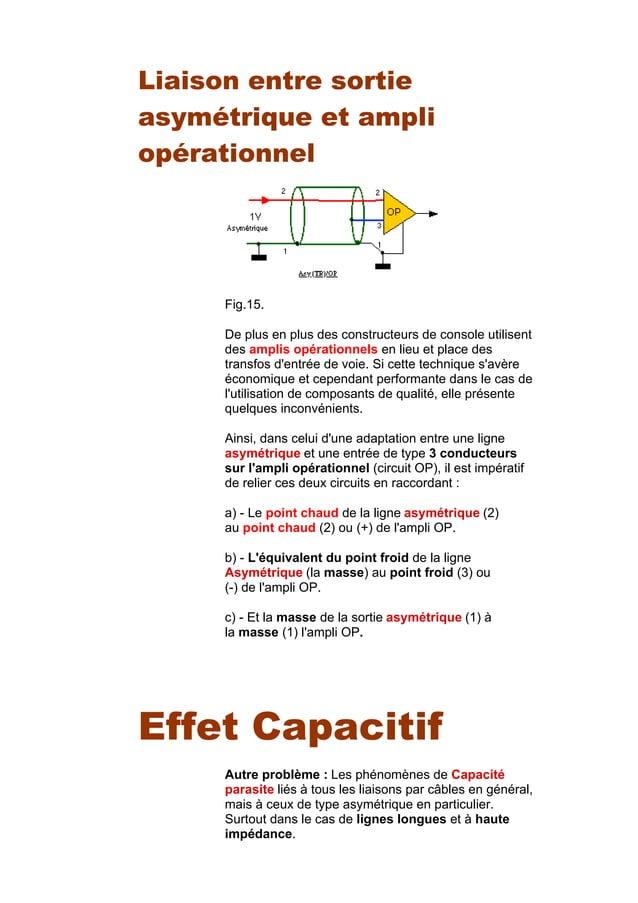 Liaison entre sortie asymétrique et ampli opérationnel Fig.15. De plus en plus des constructeurs de console utilisent des ...