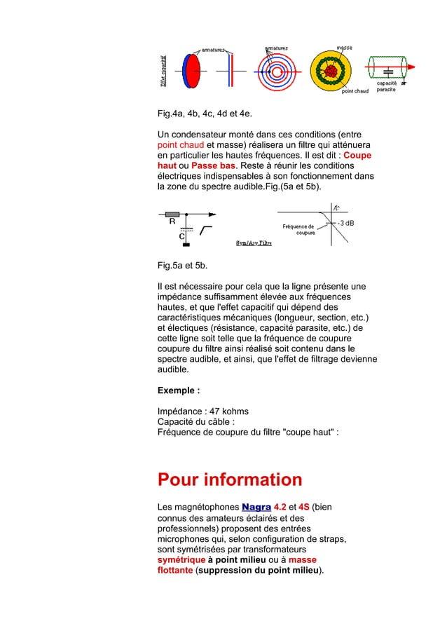 Fig.4a, 4b, 4c, 4d et 4e. Un condensateur monté dans ces conditions (entre point chaud et masse) réalisera un filtre qui a...