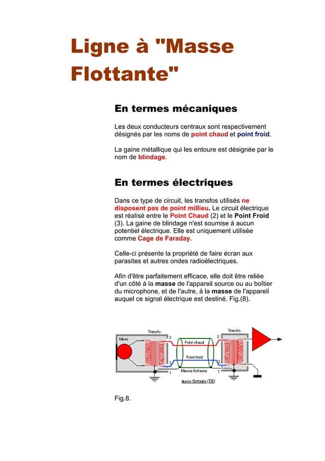 """Ligne à """"Masse Flottante"""" En termes mécaniques Les deux conducteurs centraux sont respectivement désignés par les noms de ..."""