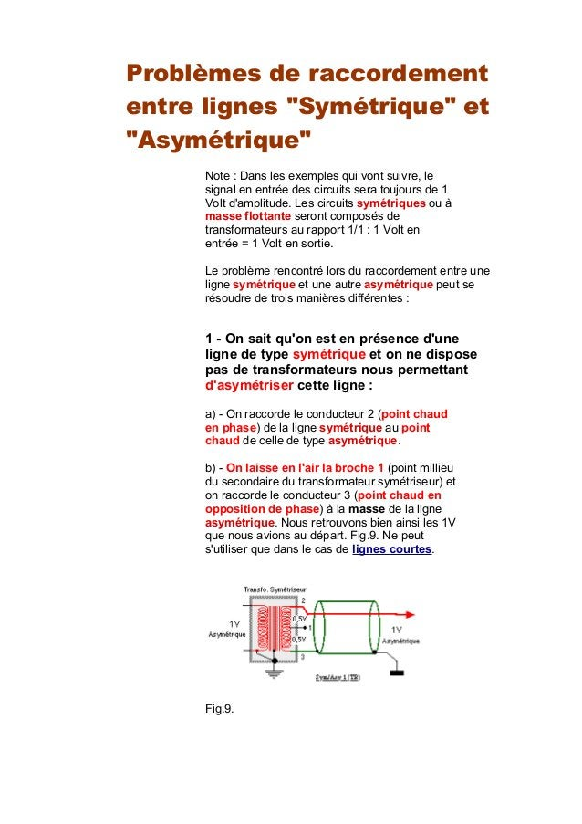 """Problèmes de raccordement entre lignes """"Symétrique"""" et """"Asymétrique"""" Note : Dans les exemples qui vont suivre, le signal e..."""