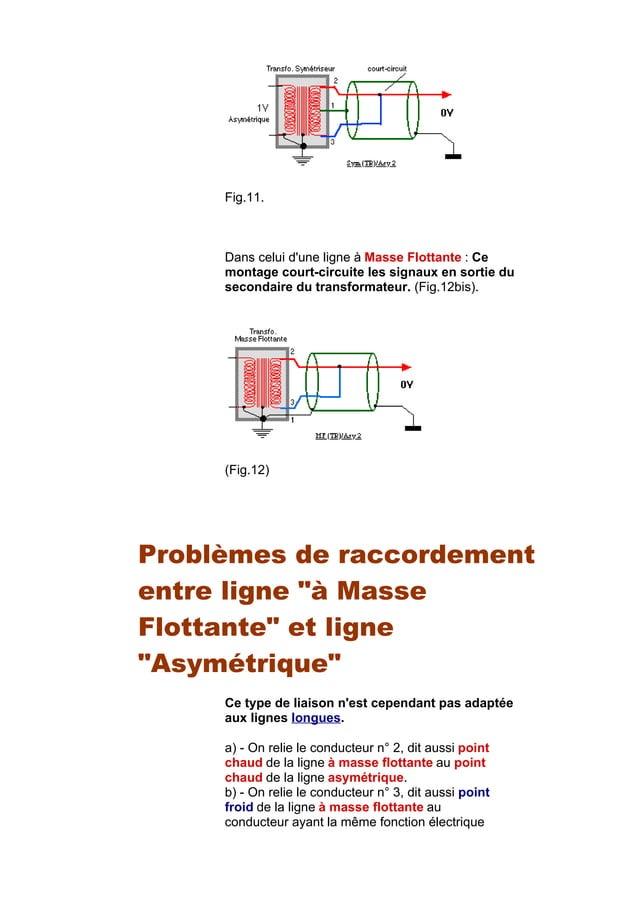 Fig.11. Dans celui d'une ligne à Masse Flottante : Ce montage court-circuite les signaux en sortie du secondaire du transf...