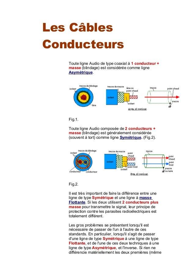 Les Câbles Conducteurs Toute ligne Audio de type coaxial à 1 conducteur + masse (blindage) est considérée comme ligne Asym...