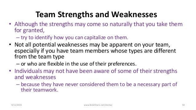 Cbl team profile presentation sept2015