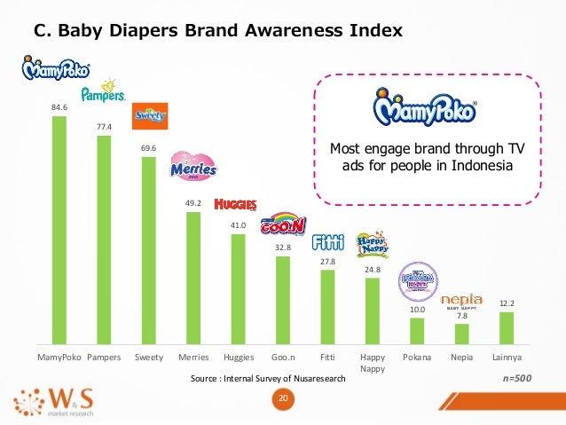understanding digital trend of baby and mom industry