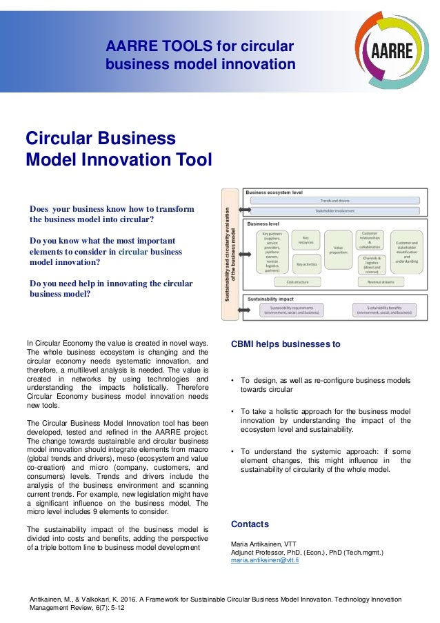 Circular Business Model Innovation Tool In Circular Economy the value is created in novel ways. The whole business ecosyst...