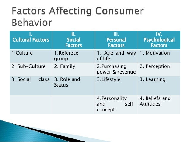 personality and self concept in consumer behaviour pdf